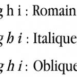 Utiliser l'italique dans un texte